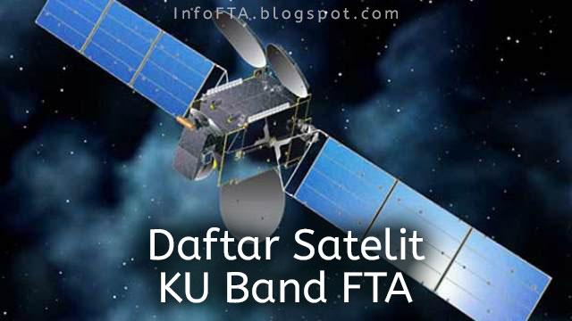 daftar satelit ku band fta 2020