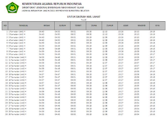 Jadwal Imsakiyah Ramadhan 1442 H Kabupaten Lahat, Provinsi Sumatera Selatan