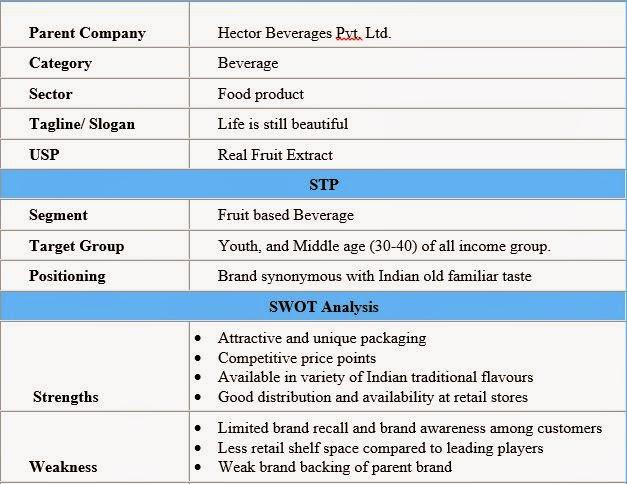 Beverage company analysis
