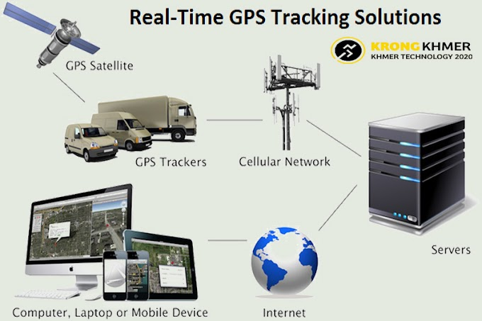 It Is Important That You Spend Money On A GPS Tracking System For Your Company