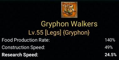 Gear Gryphone Walkers untuk Percepatan Riset