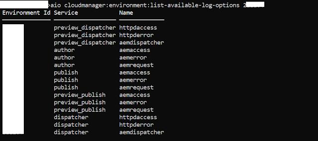 Adobe I/O CLI for Cloud Manager