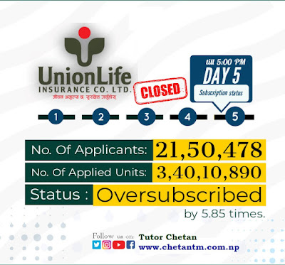 Union Life Insurance  21.5 Lakh Applicants for IPO