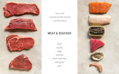 خصائص اللحمه فى الكيتو