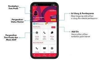 Cara Cek nomor smartfren dengan aplikasi