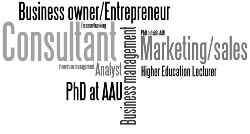 General Science : Knowledge Source: The Entrepreneurial Method