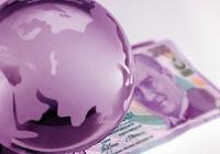 Ekonomi, Dünya Türkiye Ekonomisi