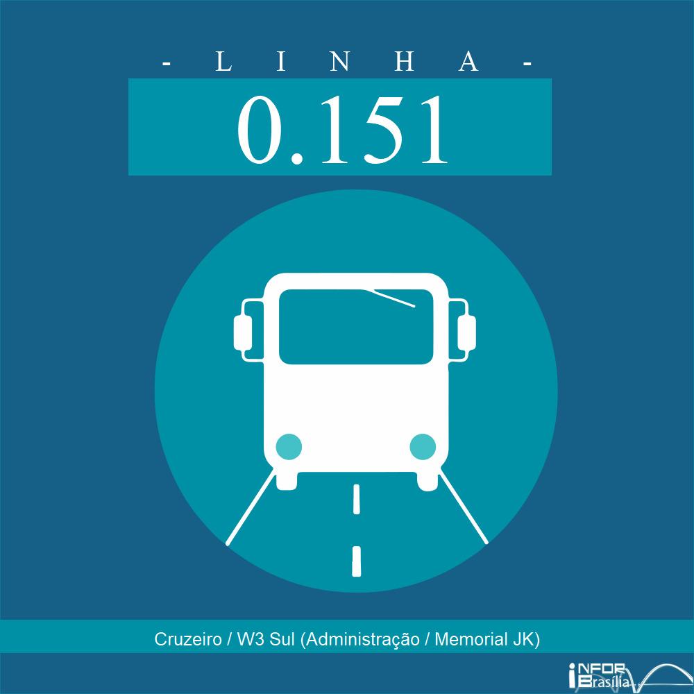 Horário de ônibus e itinerário 0.151 - Cruzeiro / W3 Sul (Administração / Memorial JK)