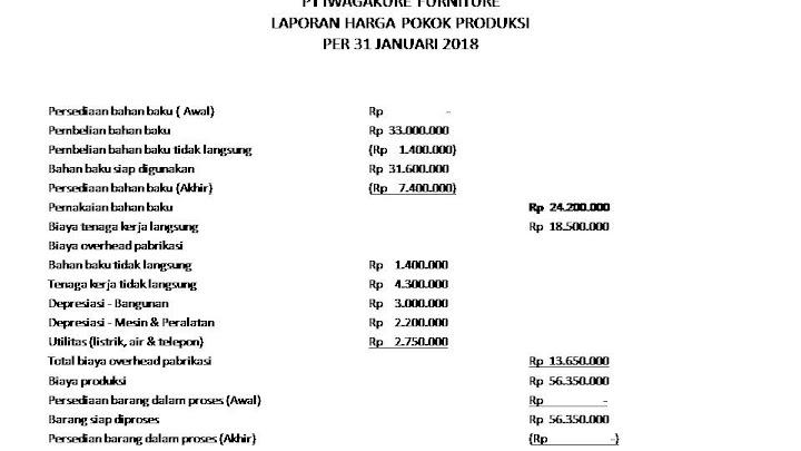 Contoh Soal Akuntansi Keuangan