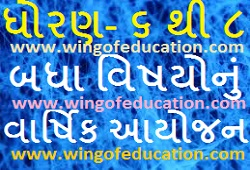 Std-6 To 8 All Subjects Annual Planning (Varshik Ayojan) By Purvi Publication - www.wingofeducation.com