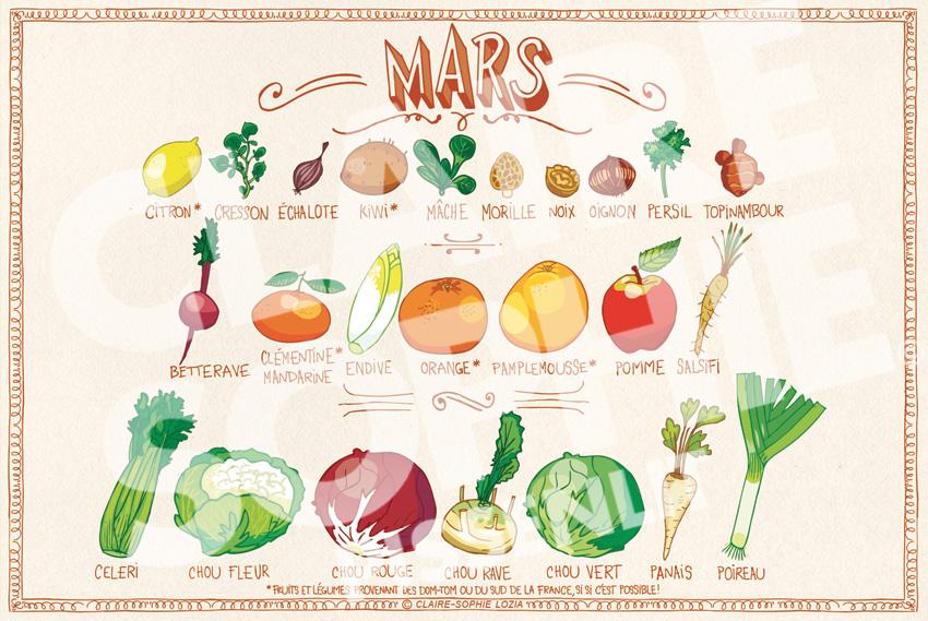Calendrier de mars pissenlit - Legumes de saison septembre ...