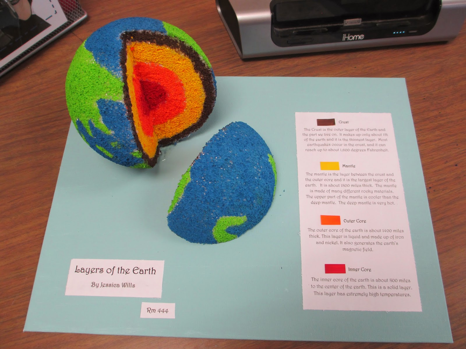 Mrs Hall S Classroom Blog Earth Science Sharing Day