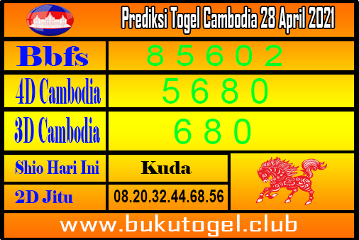 Prediksi Kamboja 28 April 2021