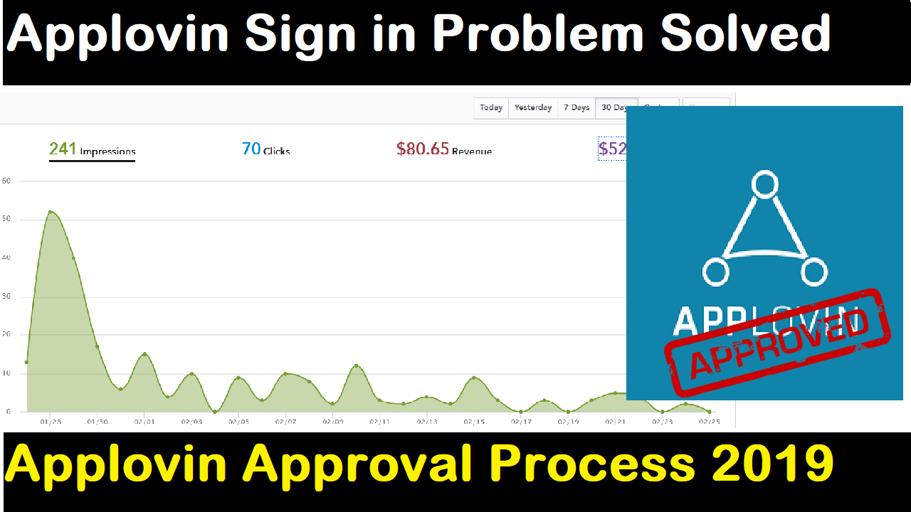 Applovin Approval Process 2019 [ Complete Guide ] Updated