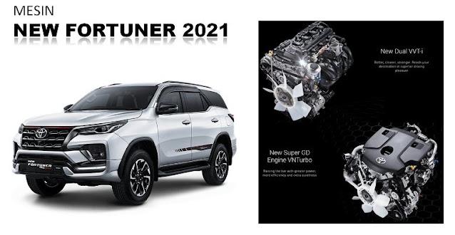 mesin-new-fortuner-2021