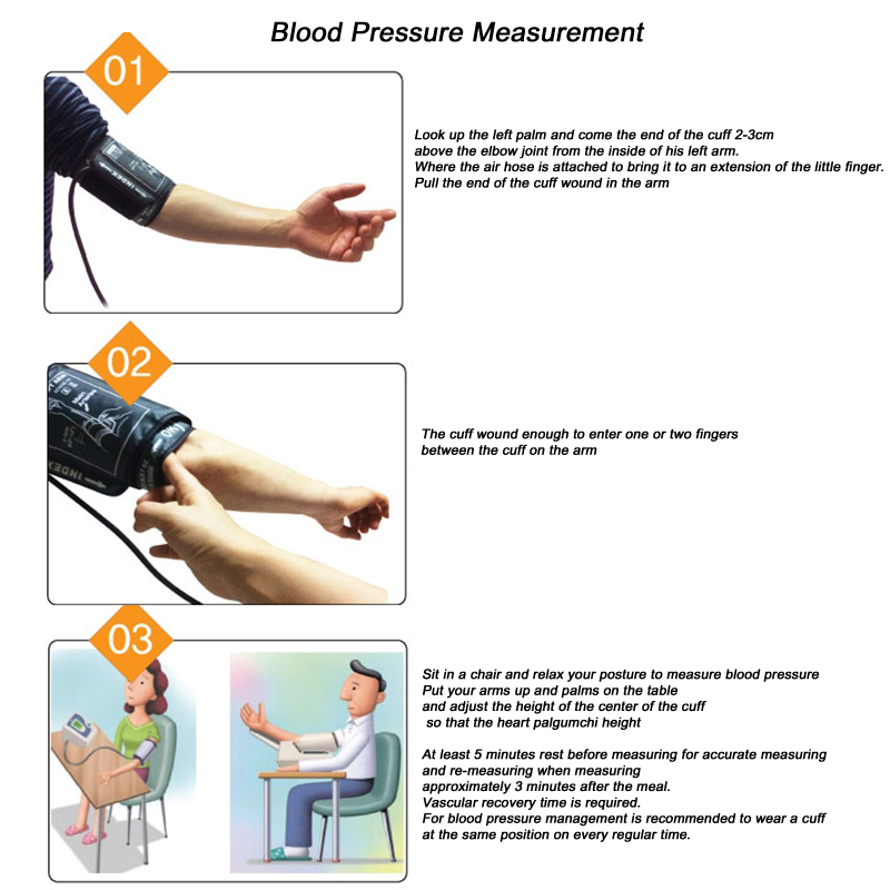 accurately measuring blood pressure factors that High blood pressure (bp) or hypertension is a key factor in the  the quality and  accuracy of manual blood pressure measurement in clinical.