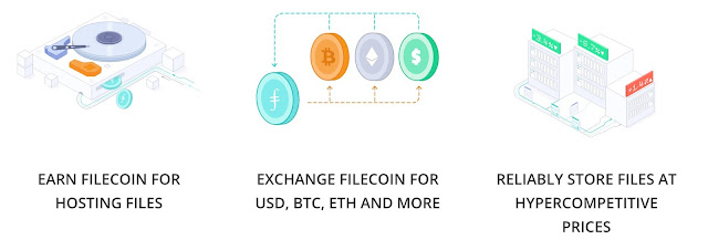 Filecoin - A Decentralized Storage Network