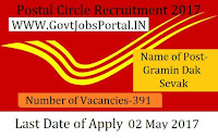 Postal Circle Recruitment 2017– 391 Gramin Dak Sevak