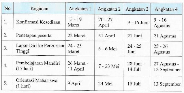 Jadwal PPG dalam jabatan tahun 2021