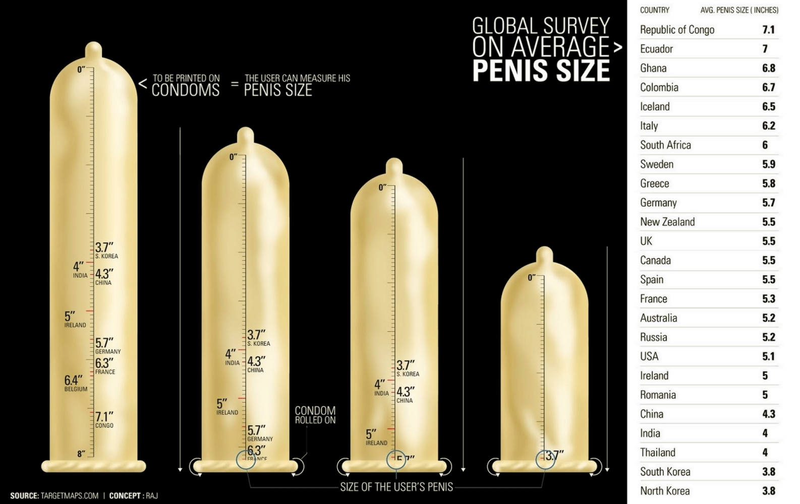 The perfect penis size has been revealed by a new scientific study