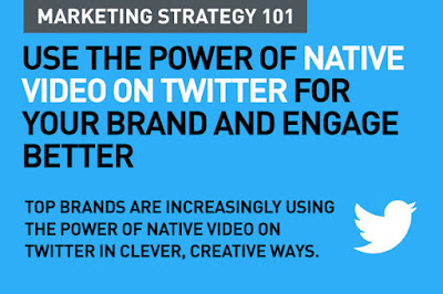 Use the power of native video on twitter for your brand