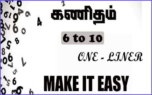 New 6th to 10th Maths important Notes by Suresh Academy