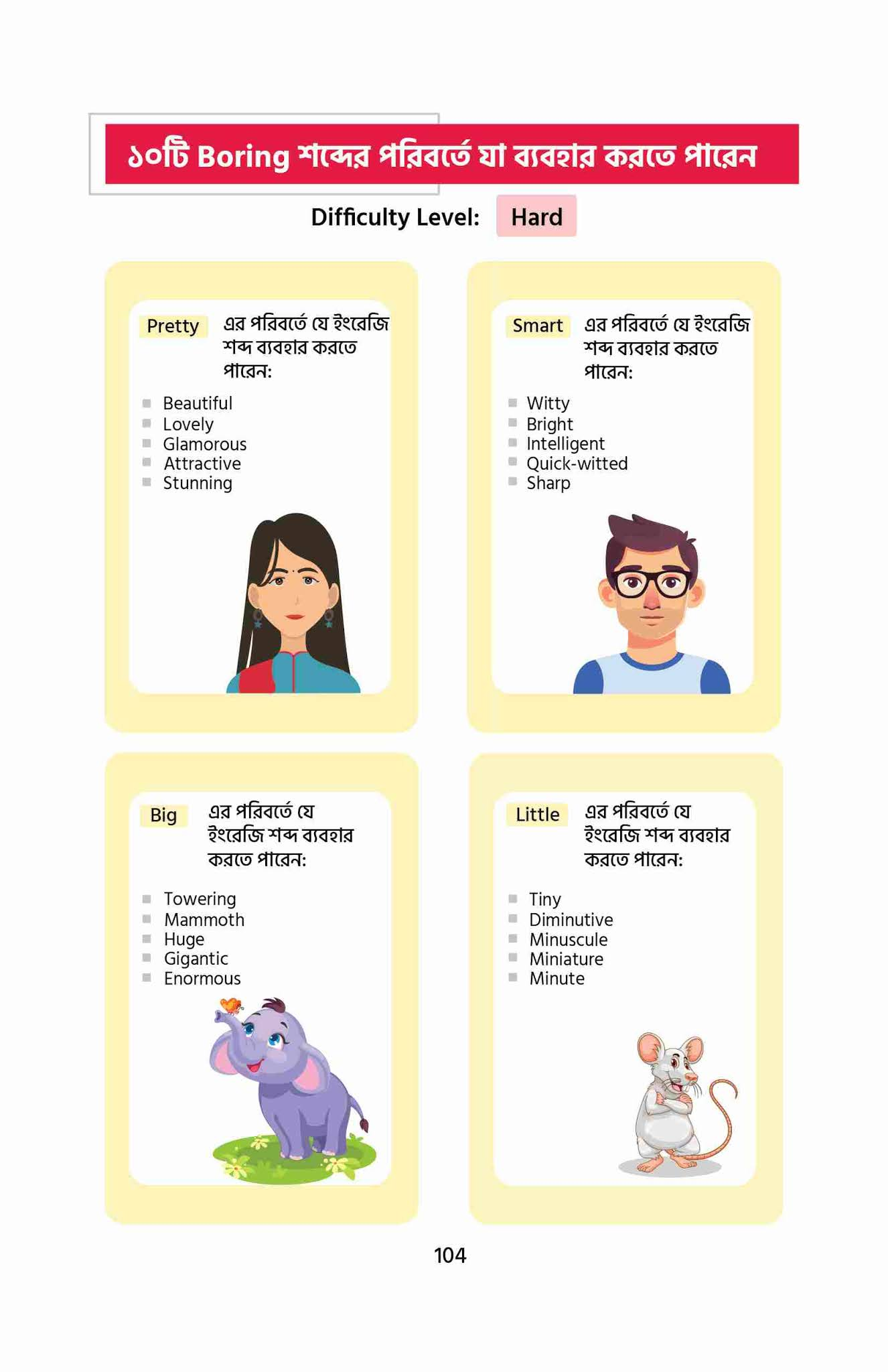 সবার জন্য Vocabulary PDF Download - Sobar Jonno Vocabulary | Munzereen Shahid PDF | সবার জন্য ভোকাবুলারি মুনজেরীন শহীদ pdf