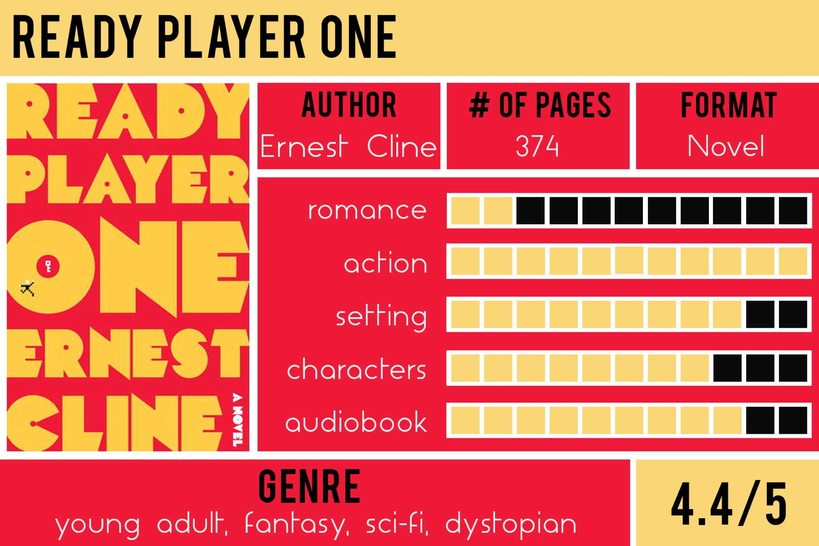 OUR GROUP REVIEW: Almost everyone in our group loved reading Ready Player  One ...