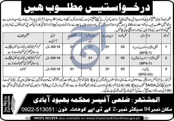 Advertisement for Population Welfare Department Jobs