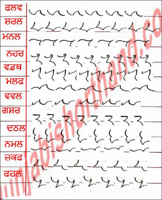 shorthand-example-outline-3