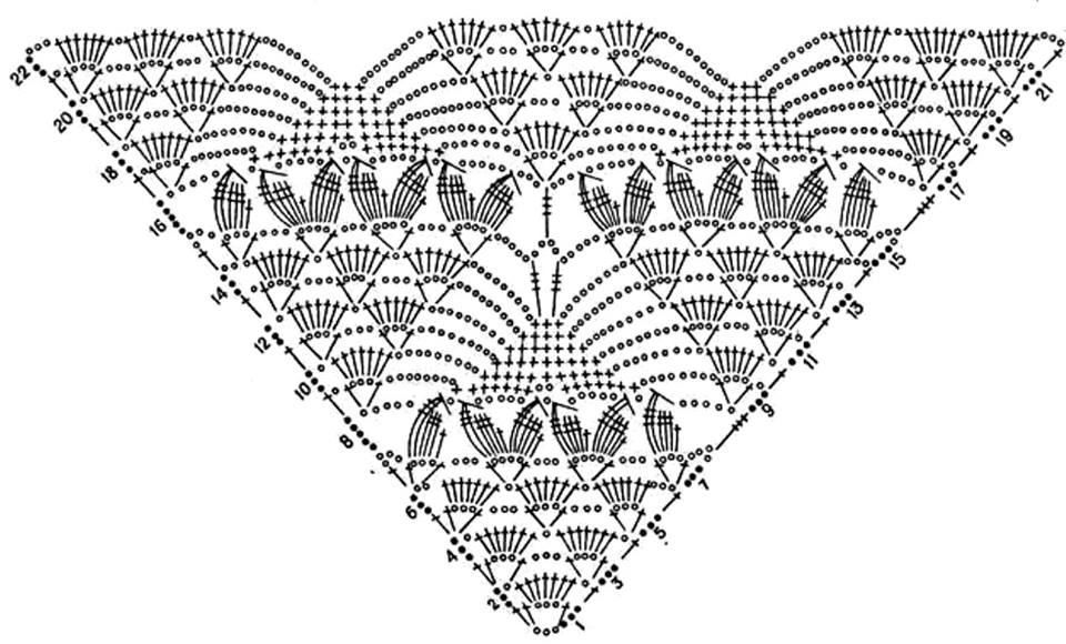 tina u0026 39 s handicraft   crochet poncho