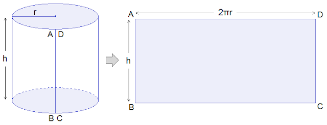 CSA of Cylinder = Area of rectangle ABCD