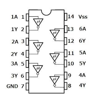 74HC14 ピン接続図