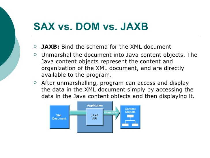How To Converts Java Object To Xml Jaxb Example