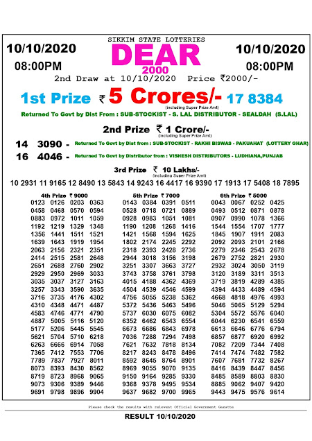 Dear 2000 Monthly, Lottery Sambad Monthly Results, Sikkim State Lotteries, Lottery Sambad Sikkim Dear 2000 Monthly Lottery 10-10-2020 Results