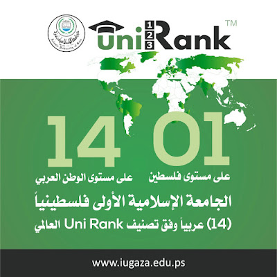 الجامعة الإسلامية الأولى فلسطينيًا والرابعة عشرة عربيًا
