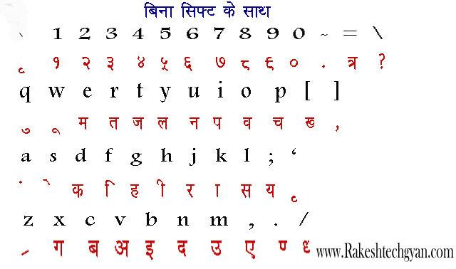 Hindi Typing Rakesh Techgyan