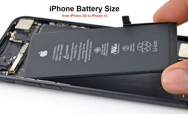 iPhone Battery Size