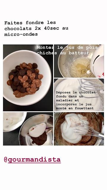 image process Mousse au chocolat vegan sans oeuf mais avec du ...jus de pois chiche