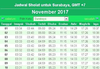 Sebagai seorang muslim kita juga mempunyai kewajiban untuk saling mengingatkan dalam hal k Jadwal Waktu Sholat Abadi Seluruh wilayah Indonesia, Terbaru dan Terupdate