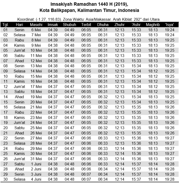 Jadwal Imsakiyah Kota Balikpapan 1440 h 2019 m