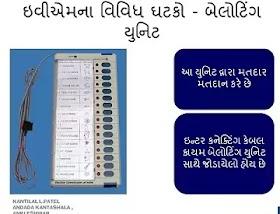 District Taluka Panchayat Nagarpalika Election Useful Material