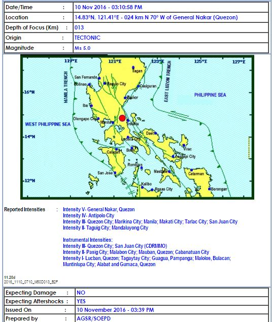 Magnitude 5.0 earthquake jolts Metro Manila, nearby areas