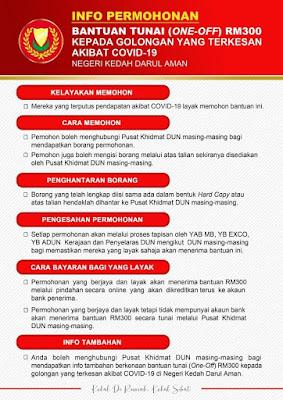 Permohonan Bantuan Tunai One-Off RM300 Kedah 2020 (Tarikh Bayaran)