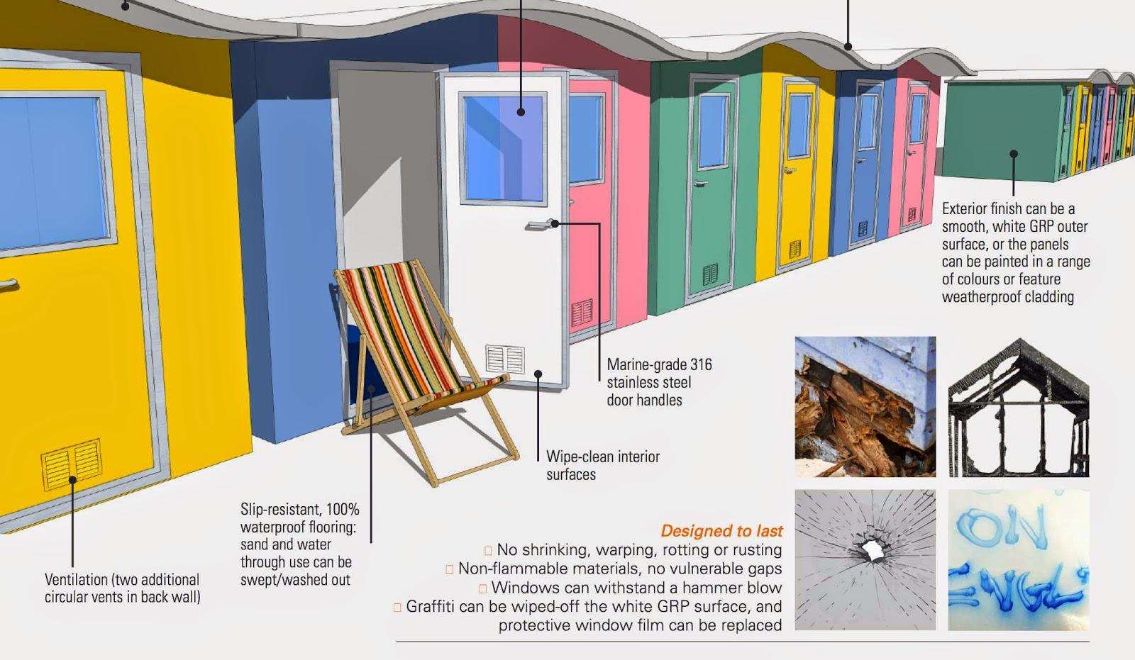 Shedworking Iform Maintenance Free Beach Huts