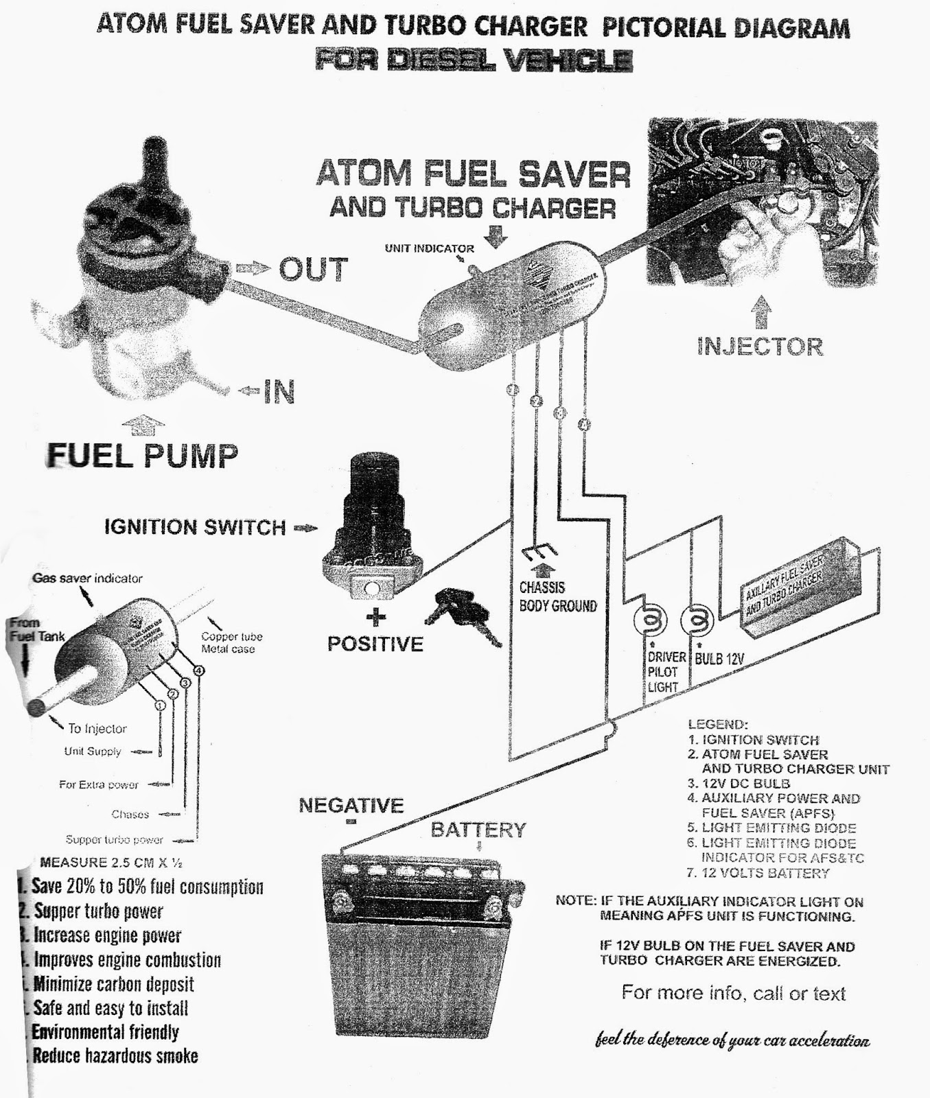 Atom Fuel Saver And Turbo Charger Atom Fuel Saver And