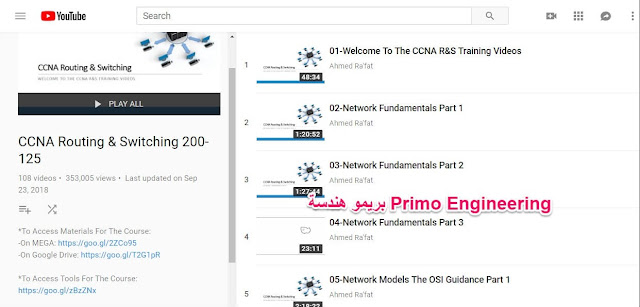 ccna routing switching 200-125 course ahmed rafat