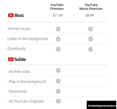 what is youtube premium cost