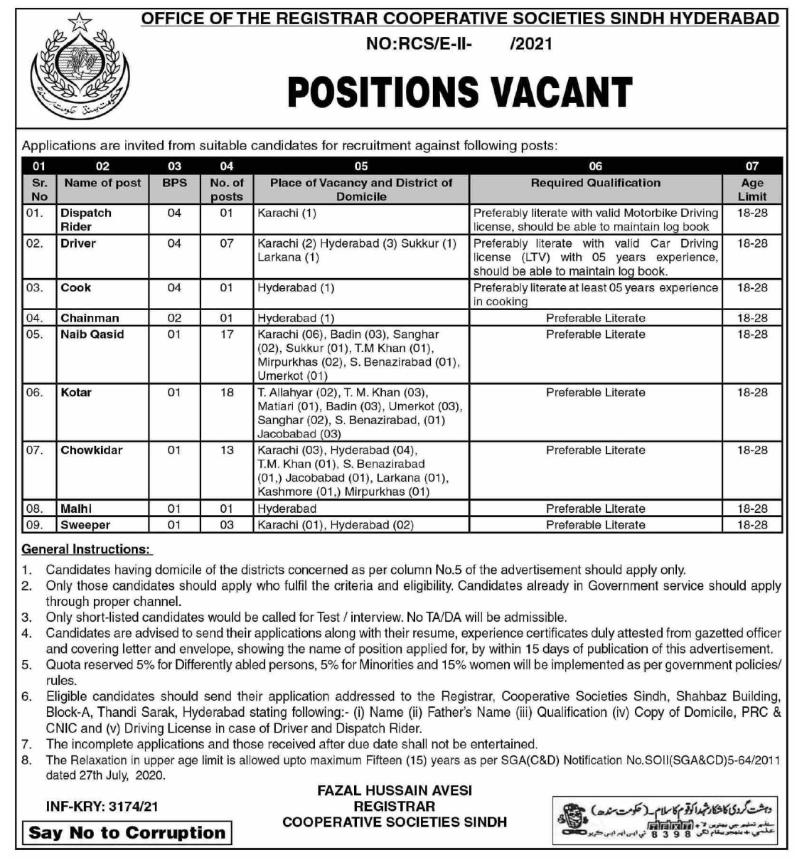 Office of The Registrar Cooperative Societies Sindh Hyderabad Jobs 2021