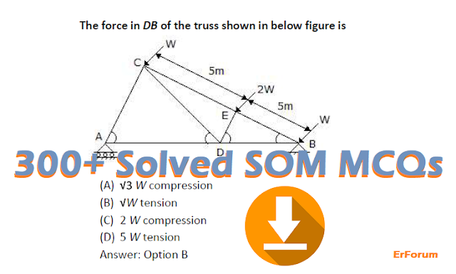 300+ Strength Of Materials Questions and Answers PDF